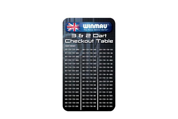 Winmau Out Shot Calculator Card